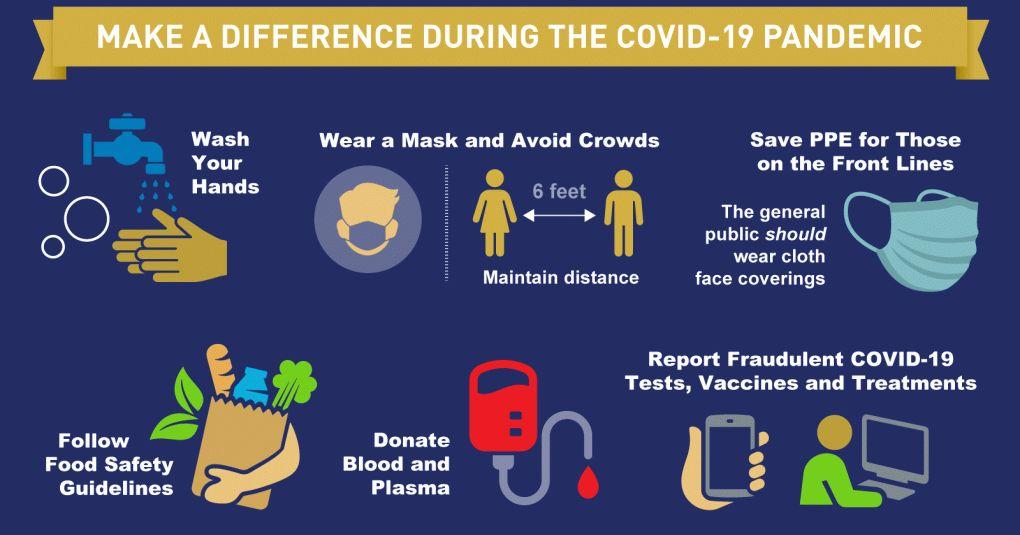 Stop the Spreads of CoronaVirus Disease
