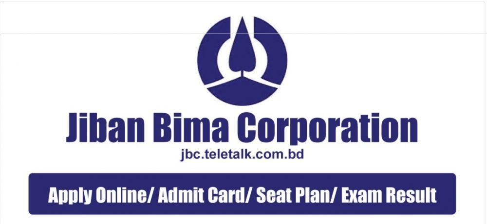 JBC Exam Date