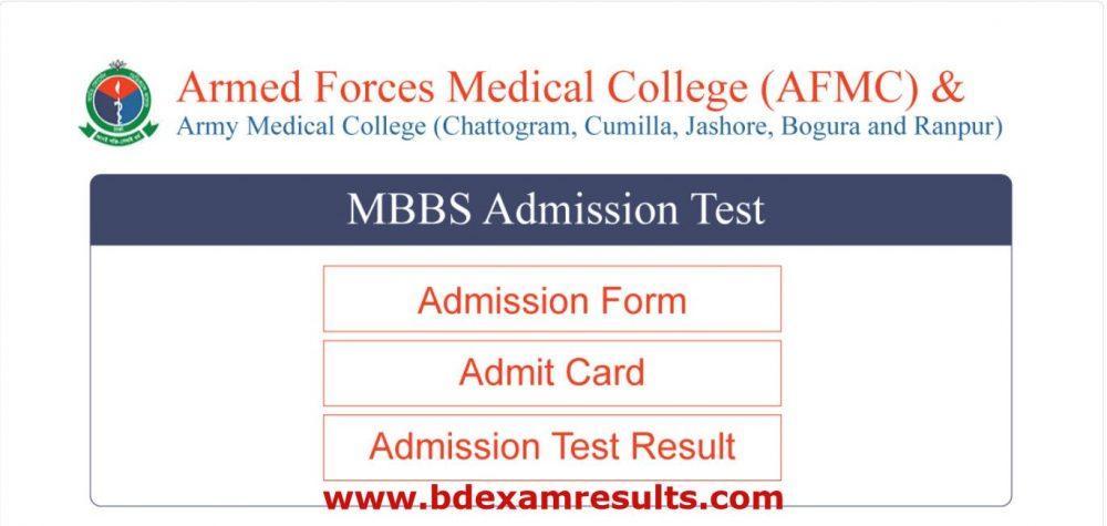 AFMC Admit Card